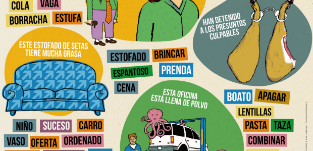 Spanish and Portuguese False Friends