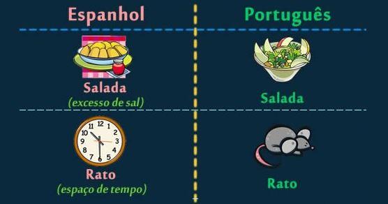 falsos amigos español portugues